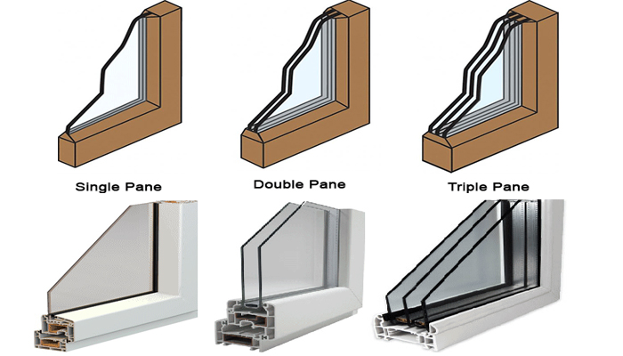 Single Double Triple Glass Aluminum Sliding Window